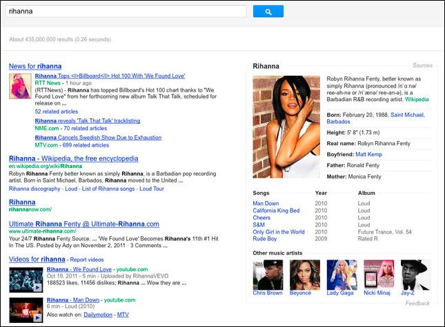 Quellen in der Google-Suche